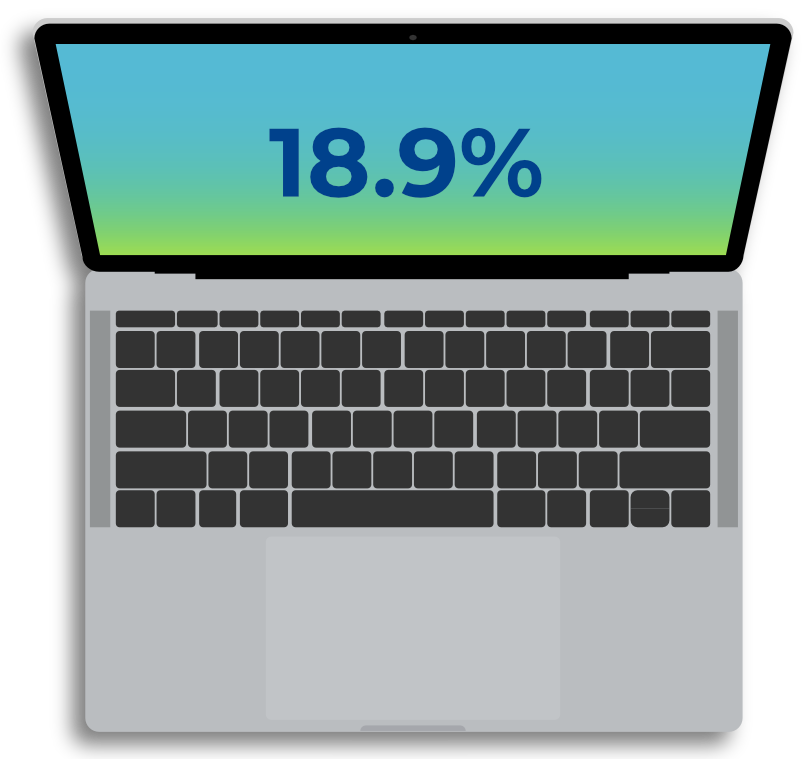 Graphic of laptop with percentage displaying on screen